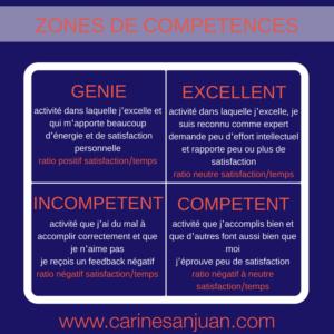 zones de competence zone de genie